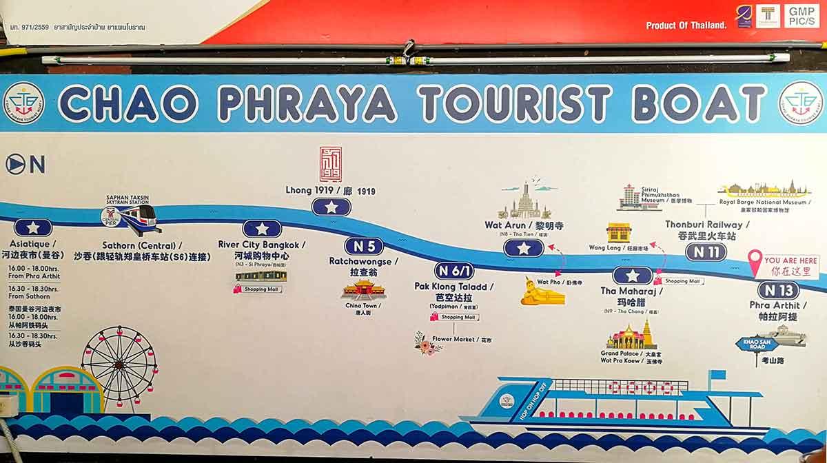 Fermate traghetto turisti Bangkok